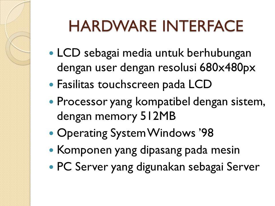 HARDWARE INTERFACE LCD sebagai media untuk berhubungan dengan user dengan resolusi 680x480px. Fasilitas touchscreen pada LCD.