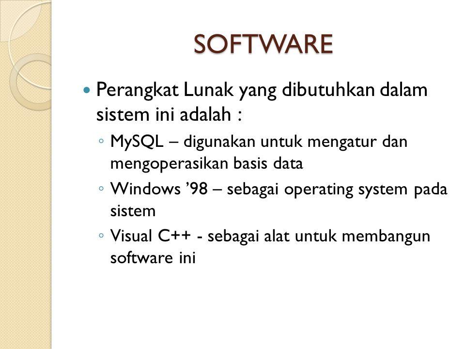SOFTWARE Perangkat Lunak yang dibutuhkan dalam sistem ini adalah :