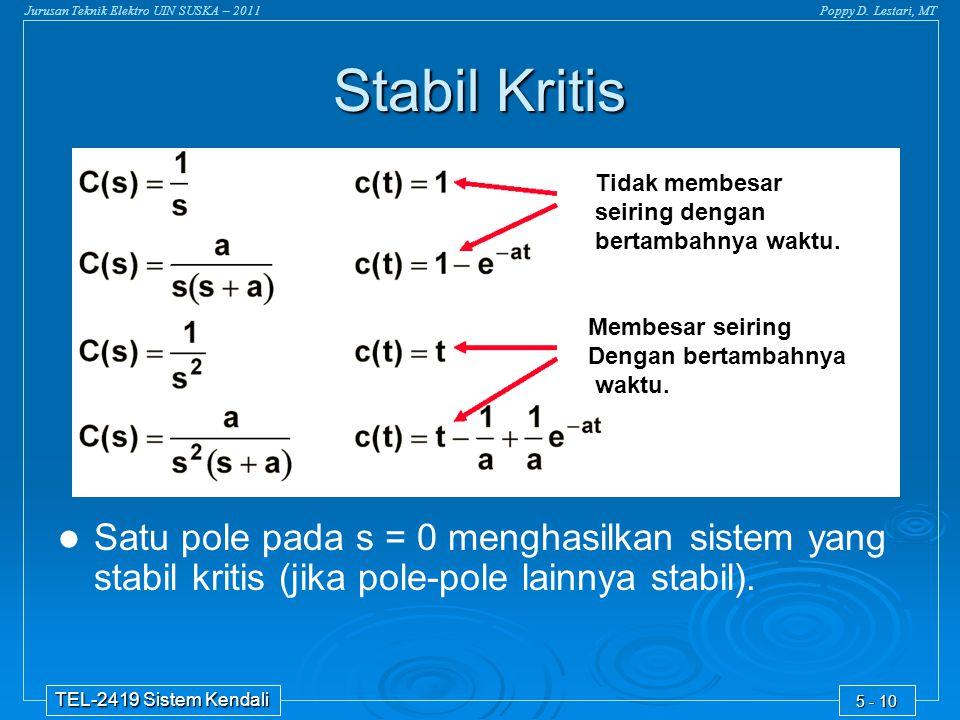 Stabil Kritis Satu pole pada s = 0 menghasilkan sistem yang stabil kritis (jika pole-pole lainnya stabil).