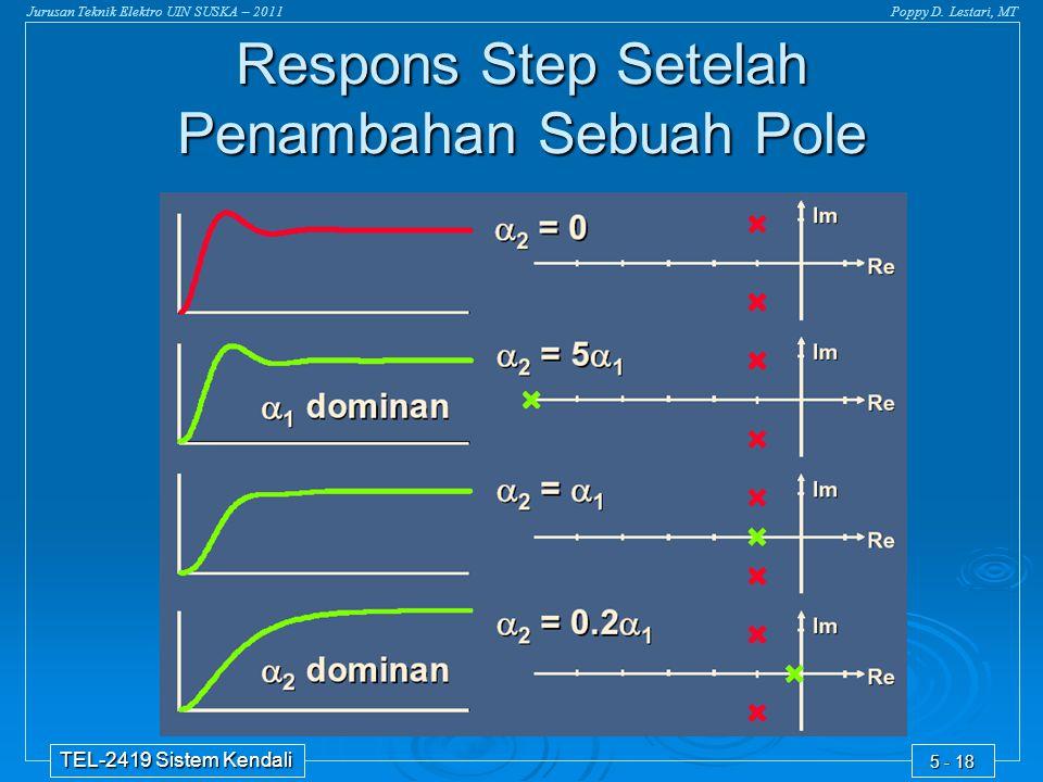 Respons Step Setelah Penambahan Sebuah Pole