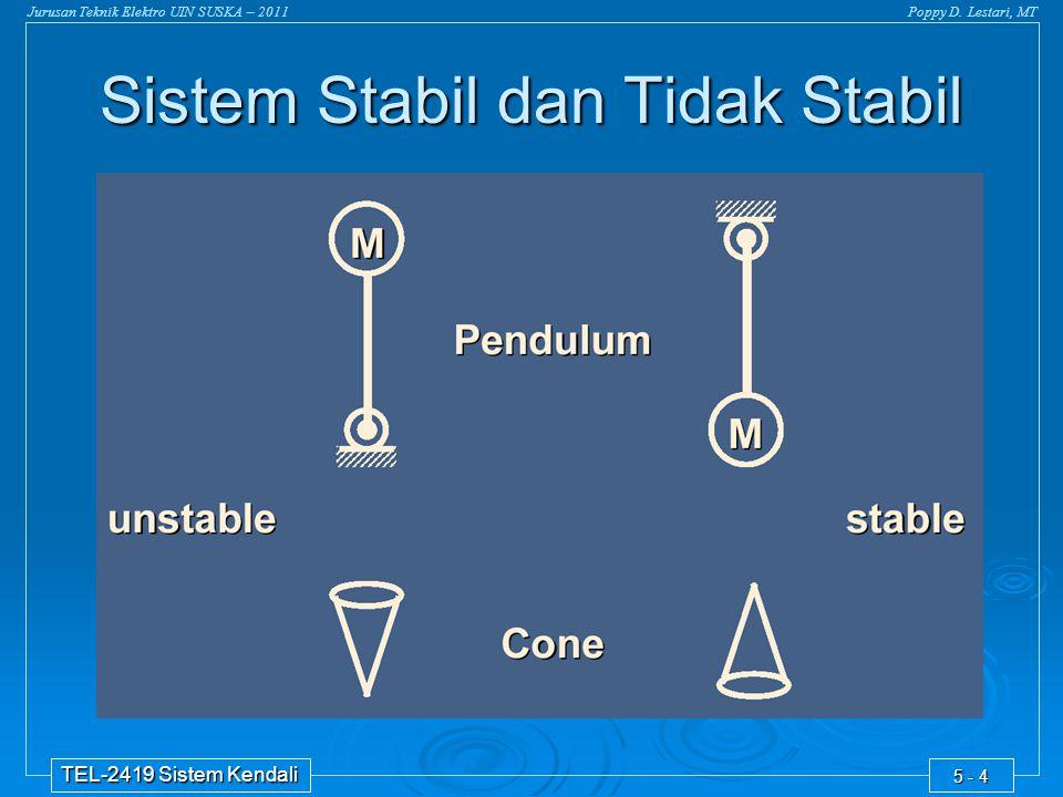 Sistem Stabil dan Tidak Stabil