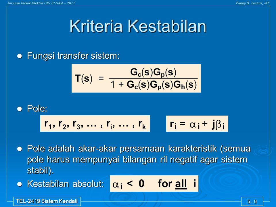 Kriteria Kestabilan Fungsi transfer sistem: Pole: