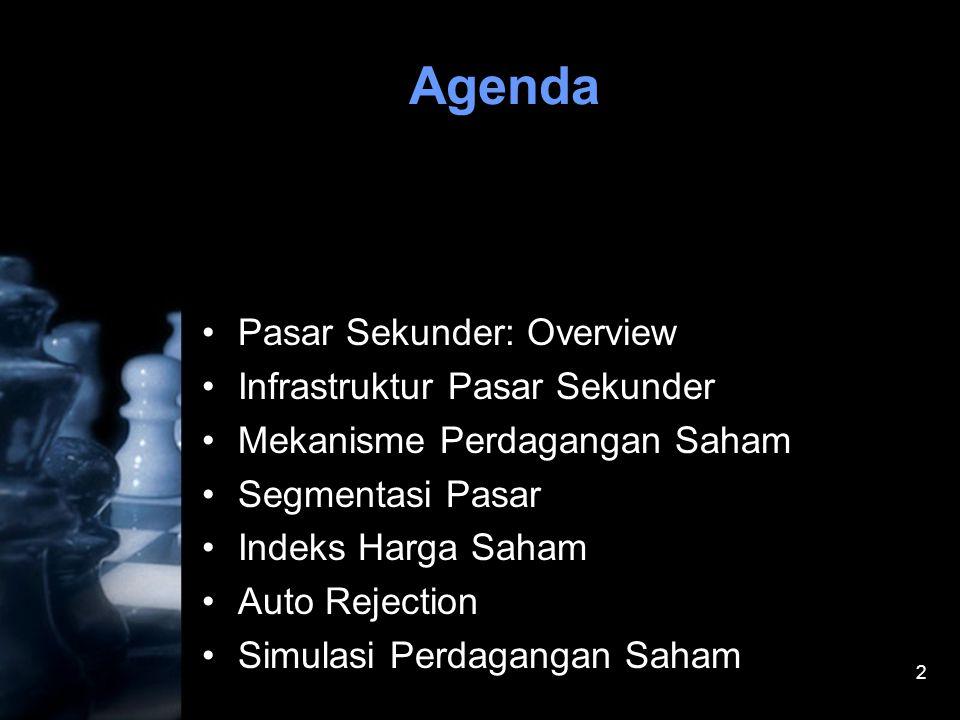 Agenda Pasar Sekunder: Overview Infrastruktur Pasar Sekunder