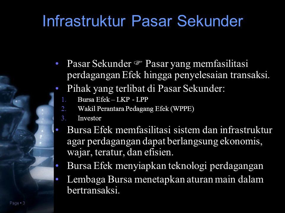 Infrastruktur Pasar Sekunder