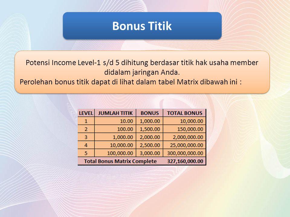 Bonus Titik Potensi Income Level-1 s/d 5 dihitung berdasar titik hak usaha member didalam jaringan Anda.