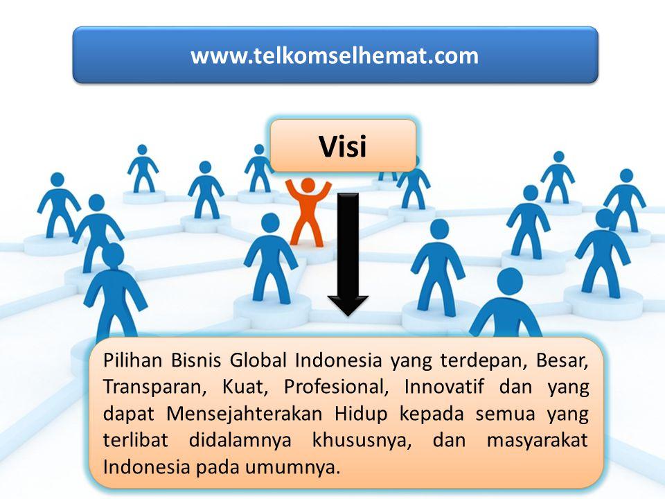 Visi www.telkomselhemat.com