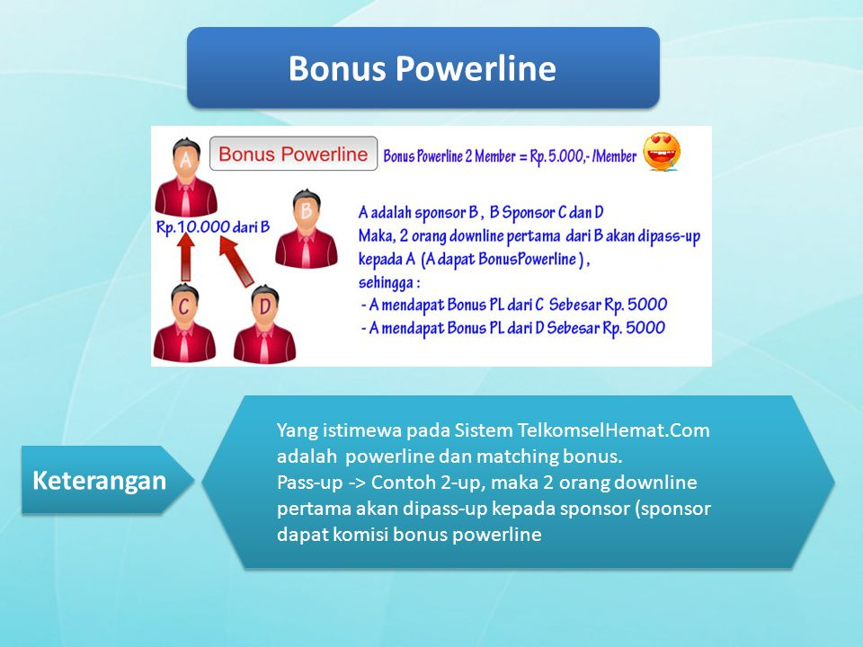 Bonus Powerline Keterangan