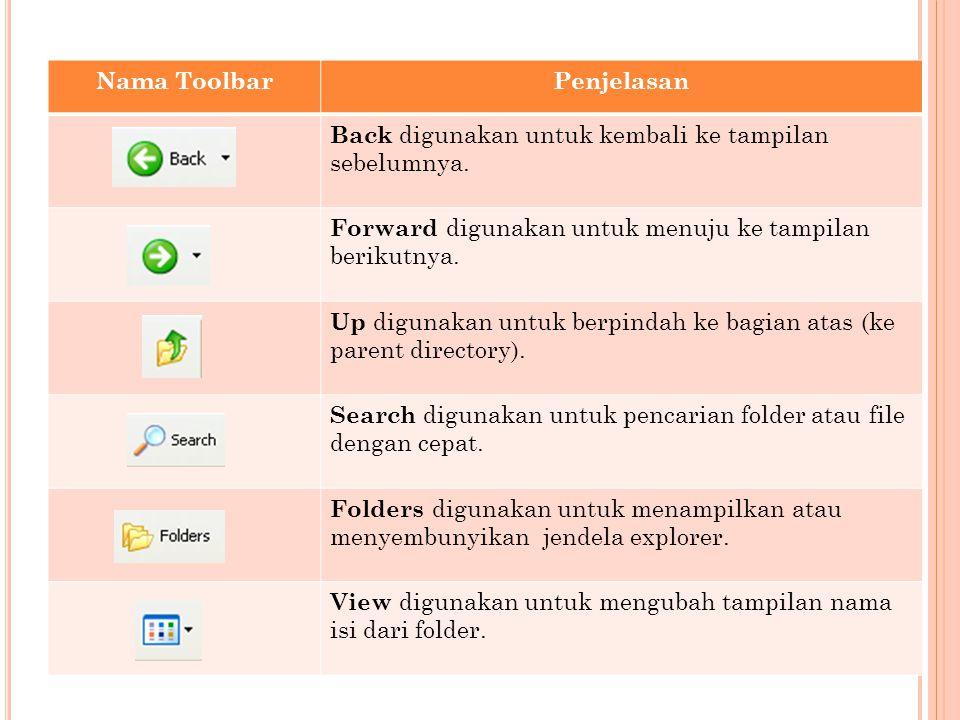 Nama Toolbar Penjelasan. Back digunakan untuk kembali ke tampilan sebelumnya. Forward digunakan untuk menuju ke tampilan berikutnya.