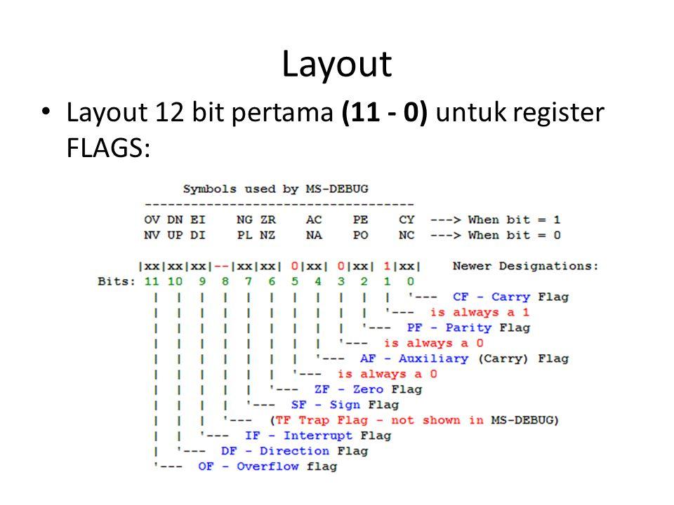 Layout Layout 12 bit pertama (11 - 0) untuk register FLAGS: