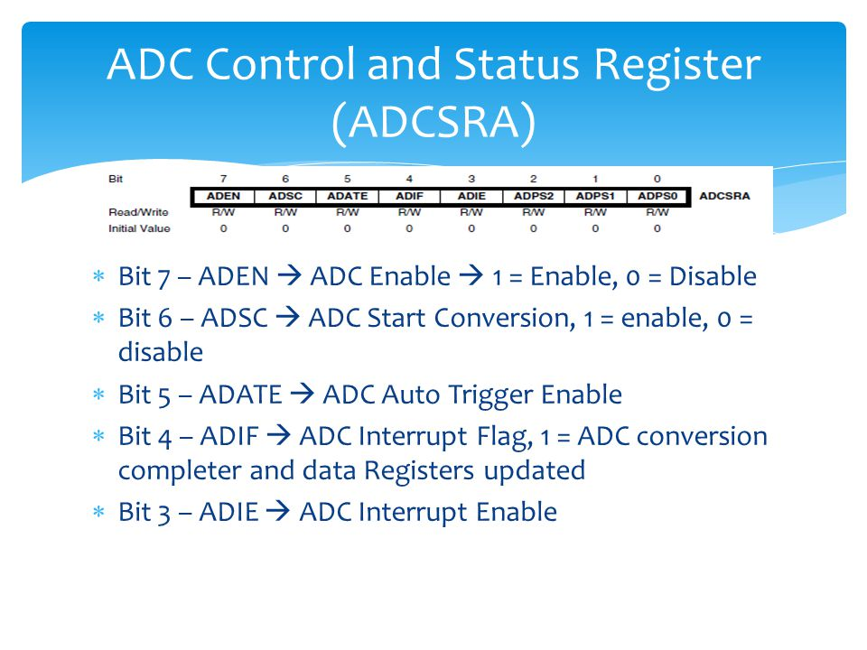 ADC Control and Status Register (ADCSRA)