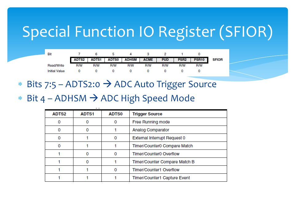 Special Function IO Register (SFIOR)