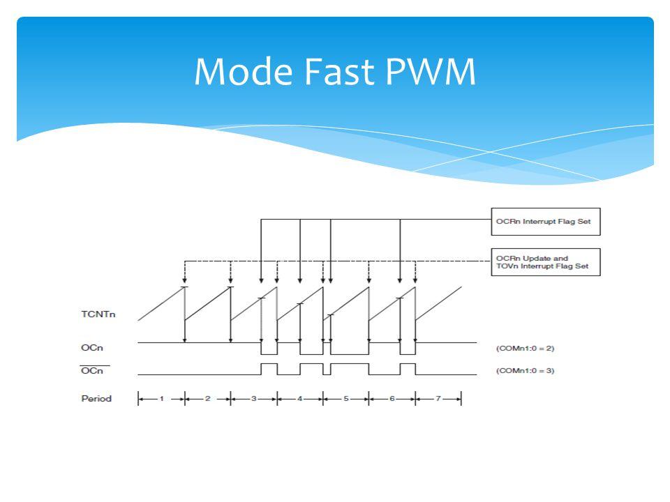 Mode Fast PWM Mode fast Pulse Width Modulation  memberikan pilihan dengan membangkitan gelombang PWM yang berfrekuensi tinggi.