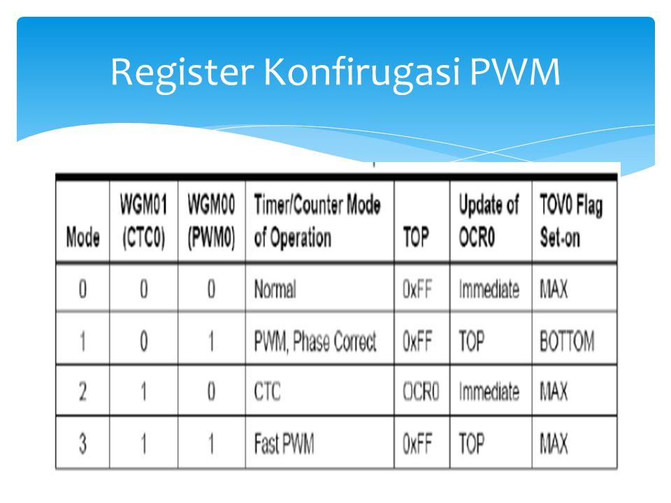 Register Konfirugasi PWM