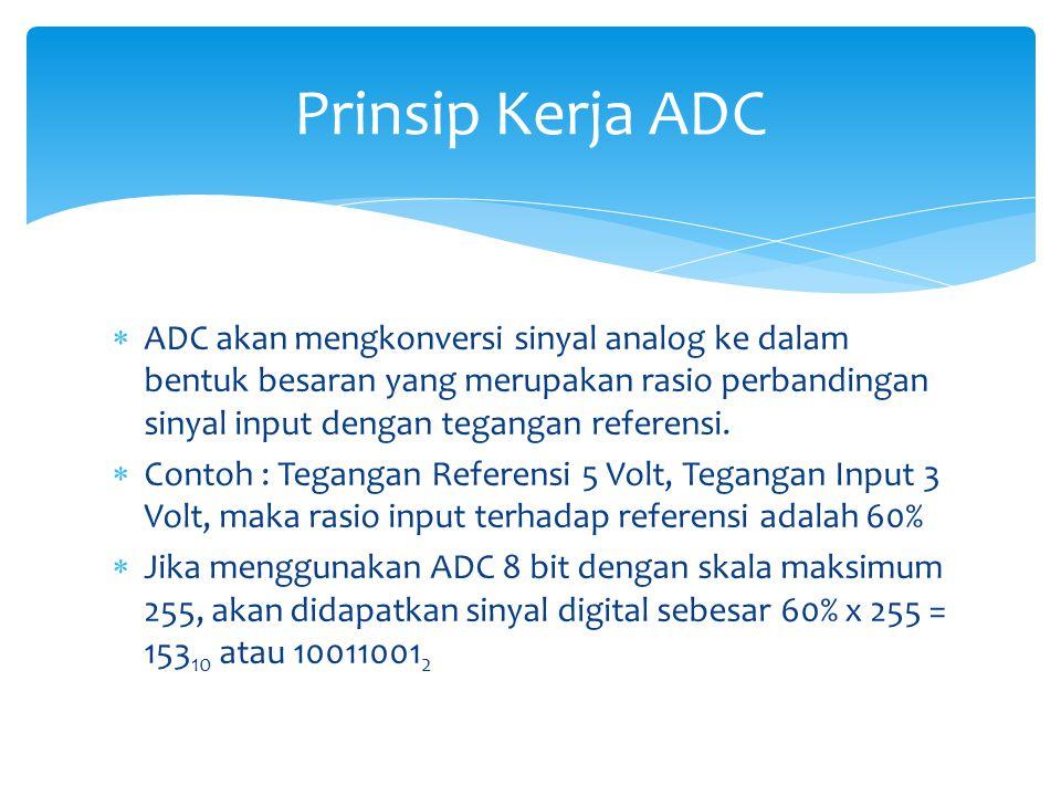Prinsip Kerja ADC
