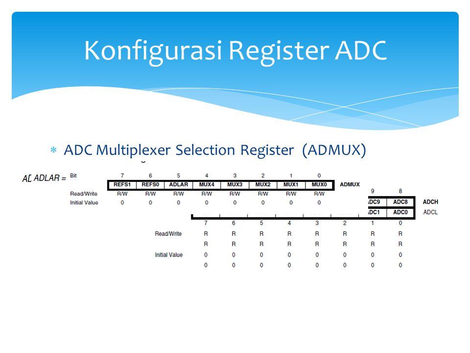Konfigurasi Register ADC