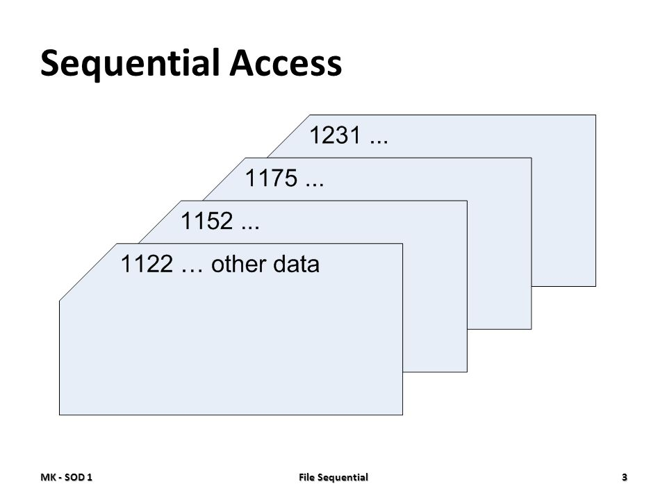 Sequential Access MK - SOD 1 File Sequential