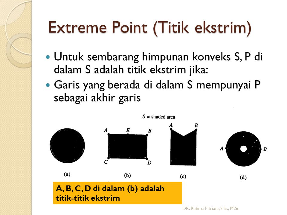 Extreme Point (Titik ekstrim)