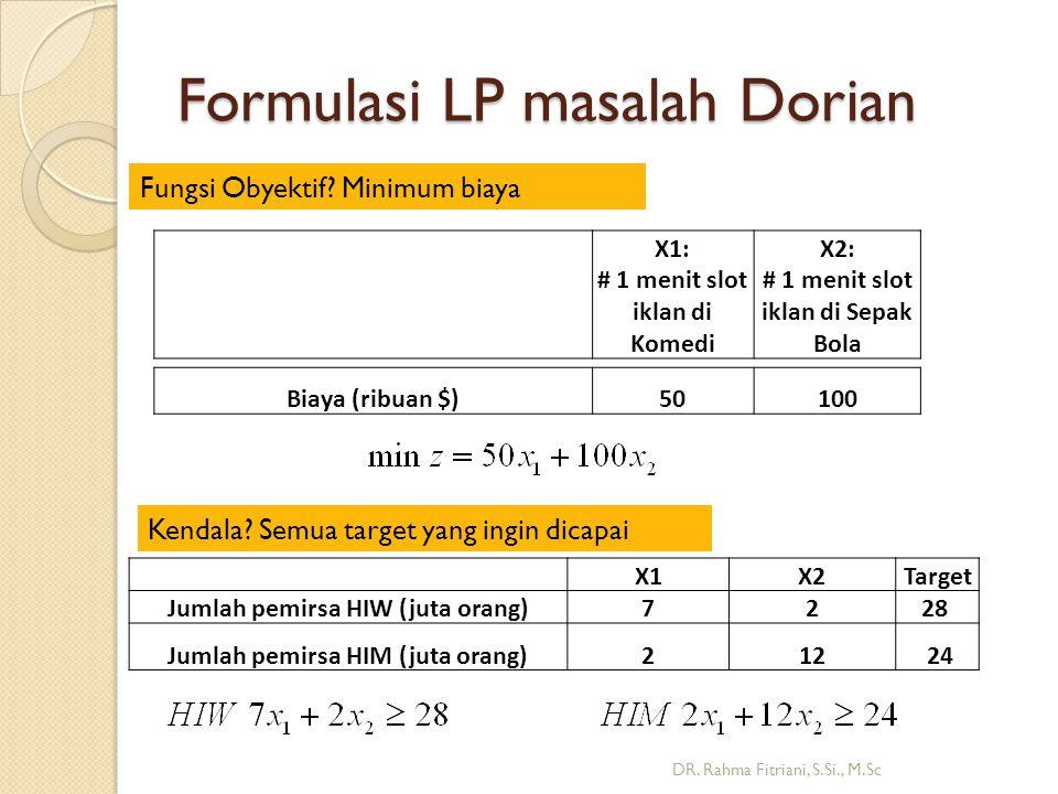 Formulasi LP masalah Dorian