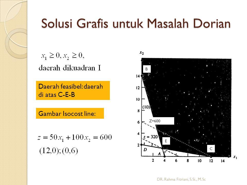 Solusi Grafis untuk Masalah Dorian