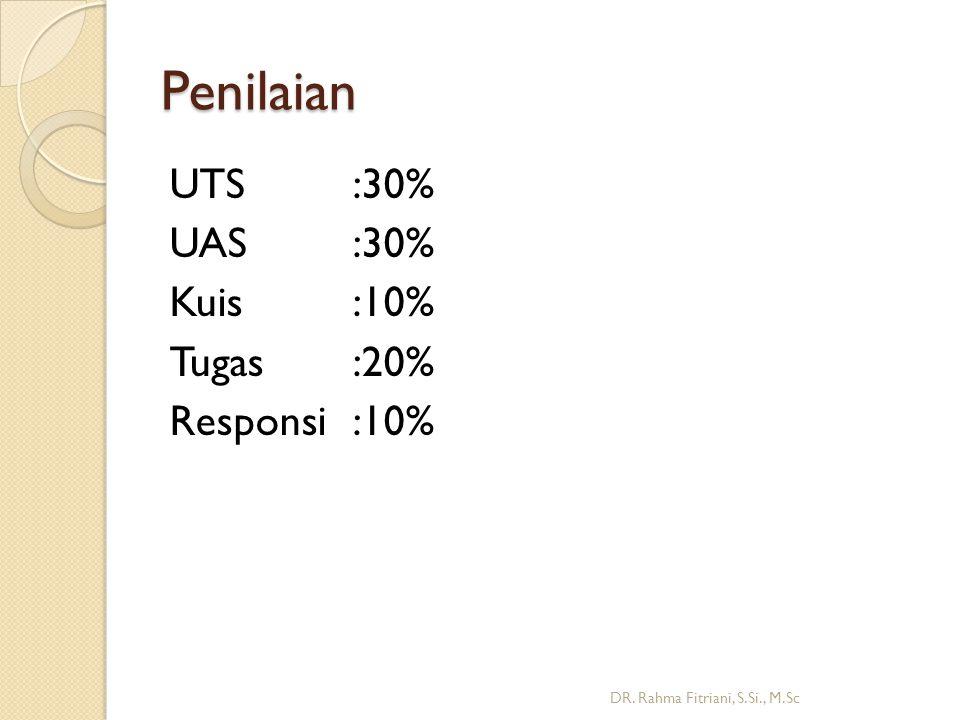 Penilaian UTS :30% UAS :30% Kuis :10% Tugas :20% Responsi :10%
