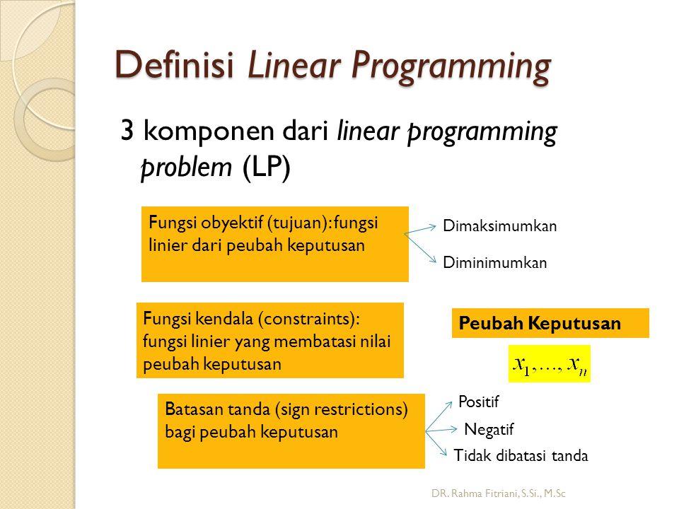 Definisi Linear Programming