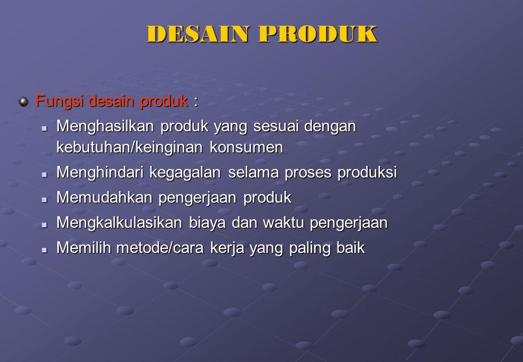 DESAIN PRODUK Fungsi desain produk :