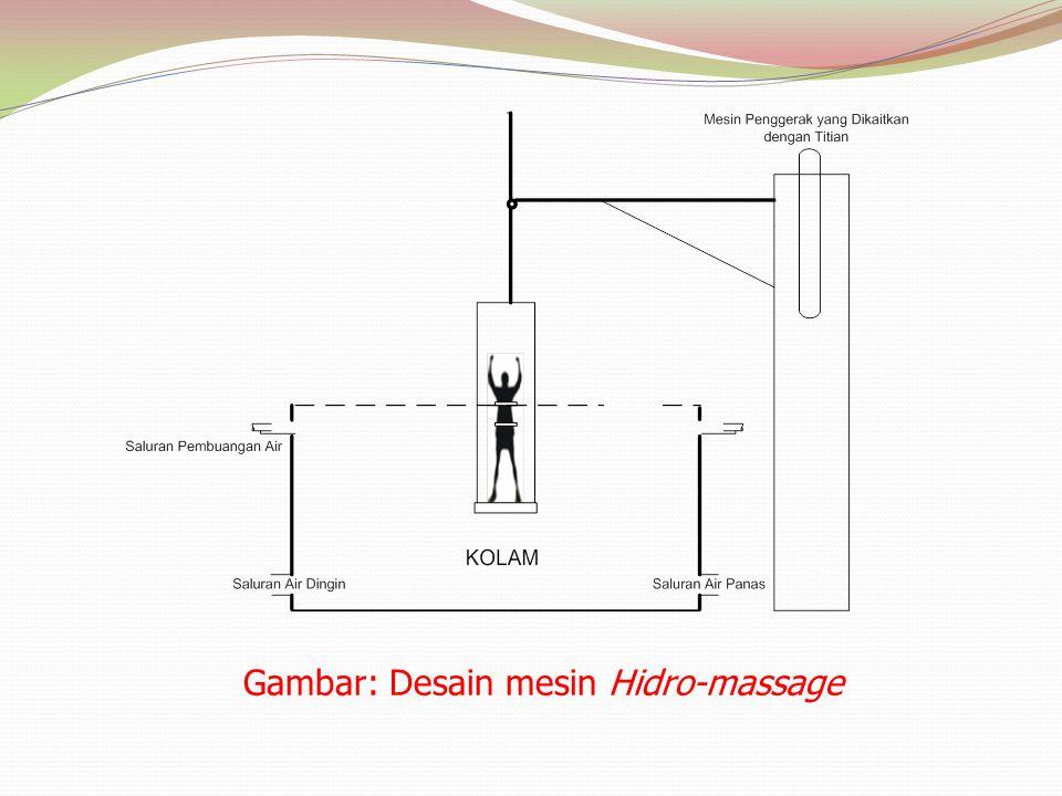 Gambar: Desain mesin Hidro-massage