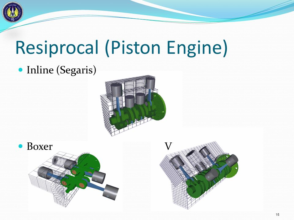 Resiprocal (Piston Engine)