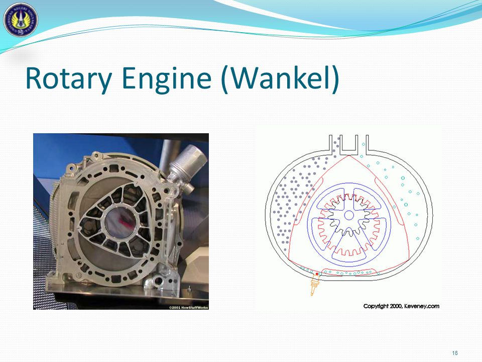Rotary Engine (Wankel)