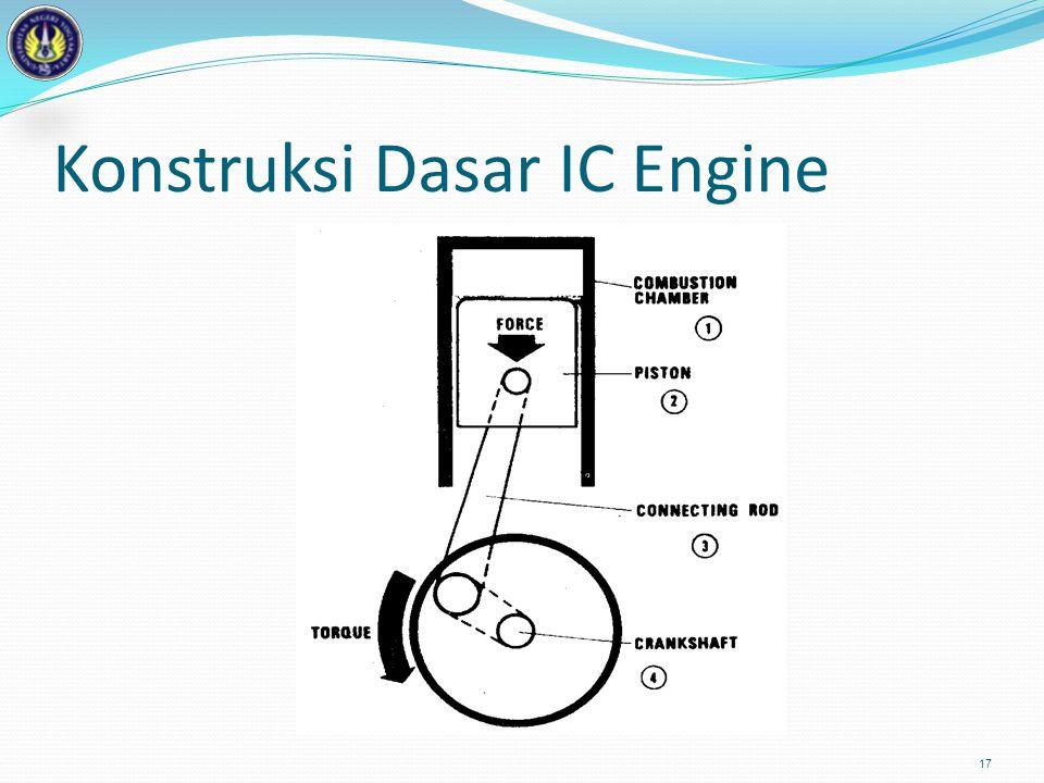 Konstruksi Dasar IC Engine