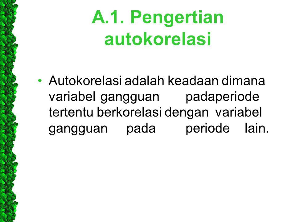 A.1. Pengertian autokorelasi