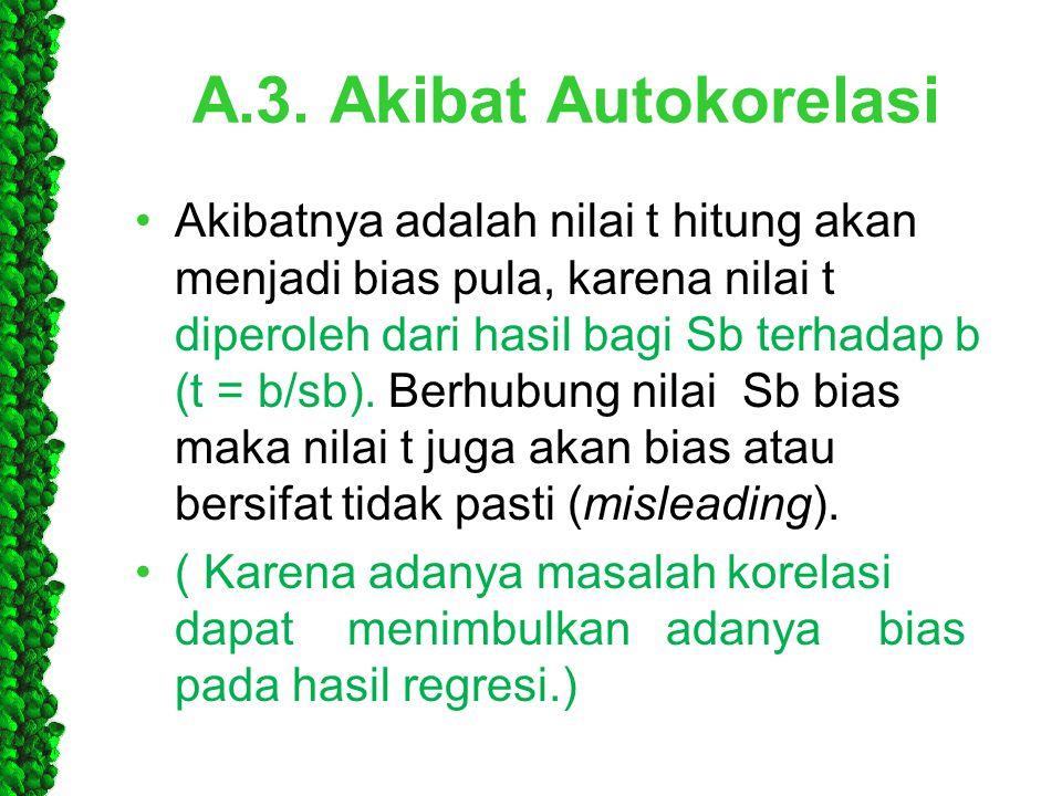 A.3. Akibat Autokorelasi