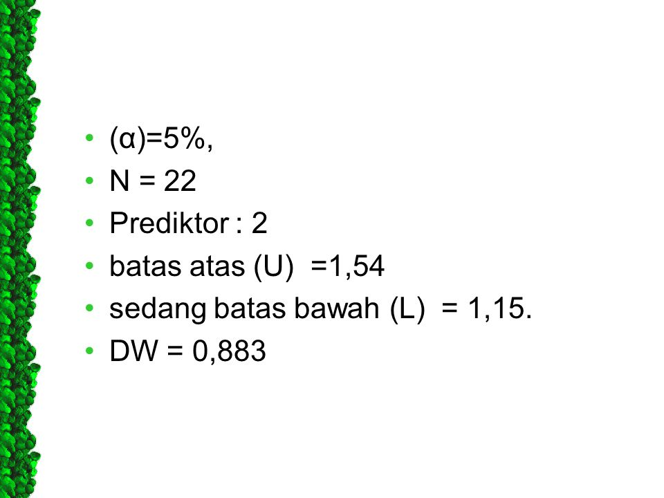 (α)=5%, N = 22 Prediktor : 2 batas atas (U) =1,54 sedang batas bawah (L) = 1,15. DW = 0,883