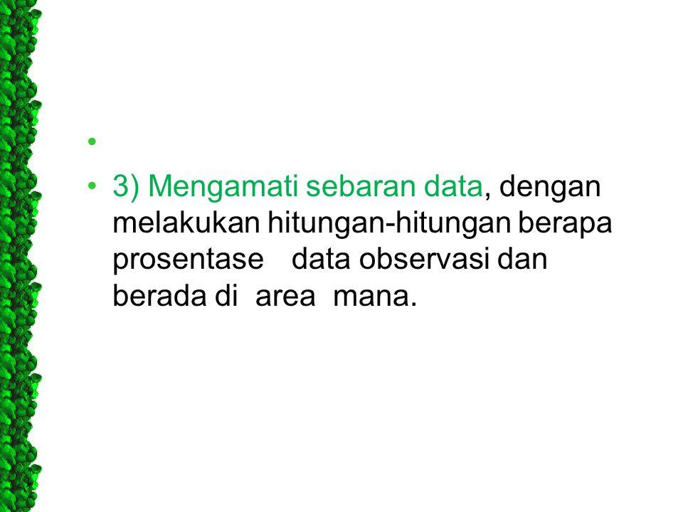 3) Mengamati sebaran data, dengan melakukan hitungan-hitungan berapa prosentase data observasi dan berada di area mana.
