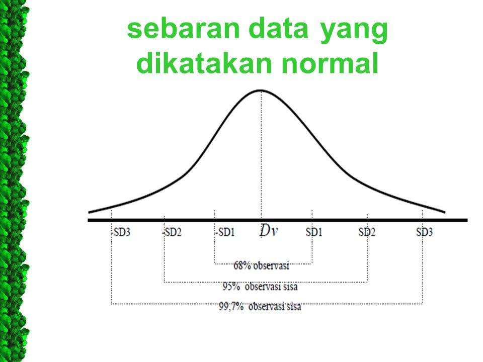 sebaran data yang dikatakan normal
