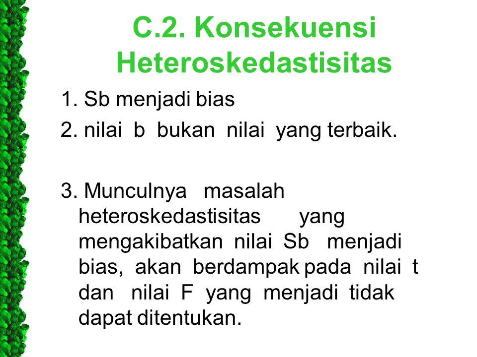 C.2. Konsekuensi Heteroskedastisitas