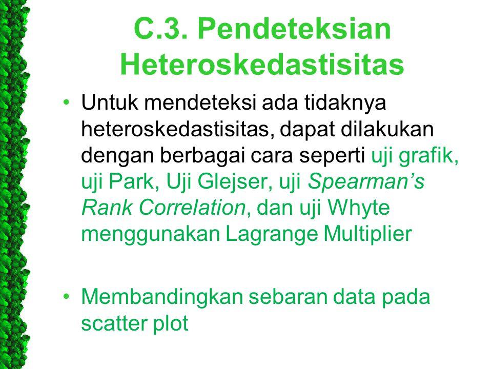 C.3. Pendeteksian Heteroskedastisitas