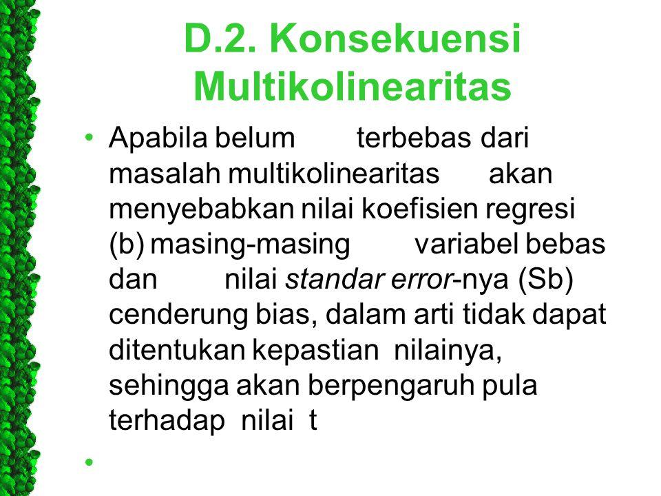 D.2. Konsekuensi Multikolinearitas