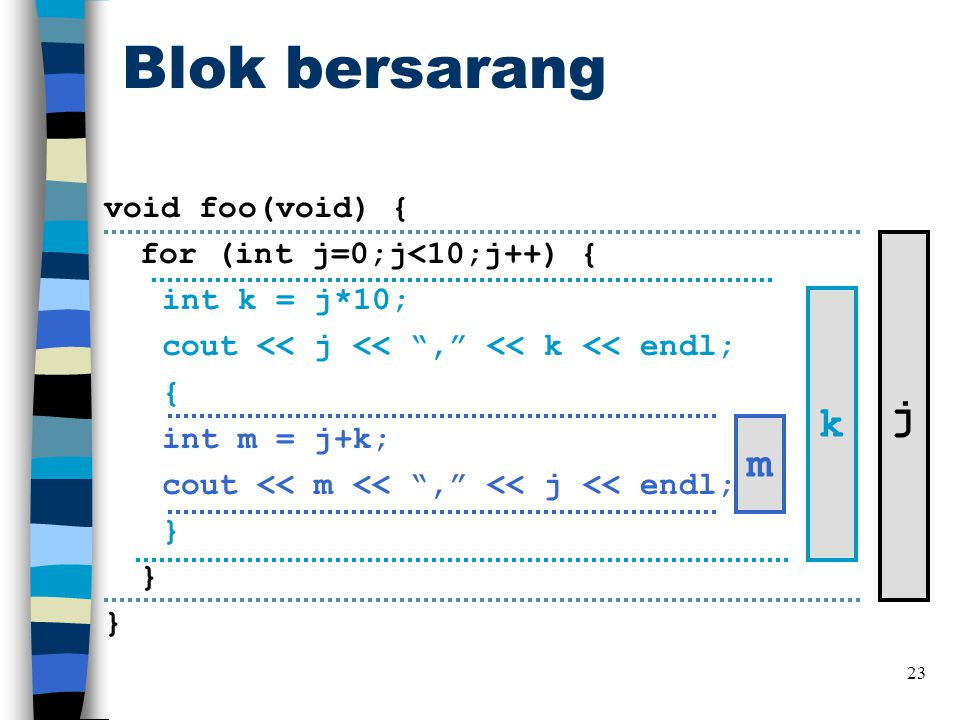 Blok bersarang j k m void foo(void) { for (int j=0;j<10;j++) {
