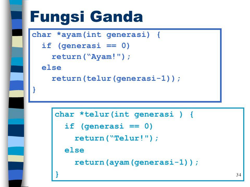 Fungsi Ganda char *ayam(int generasi) { if (generasi == 0)