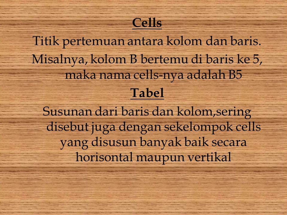 Cells Titik pertemuan antara kolom dan baris