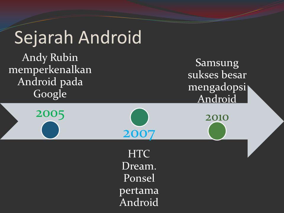 Sejarah Android Andy Rubin memperkenalkan Android pada Google. 2005. 2007. HTC Dream. Ponsel pertama Android.