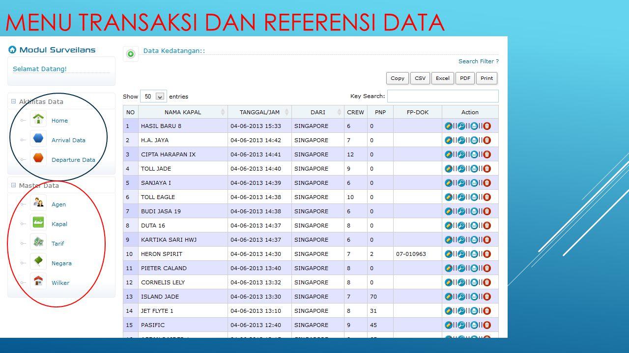 Menu Transaksi dan Referensi Data