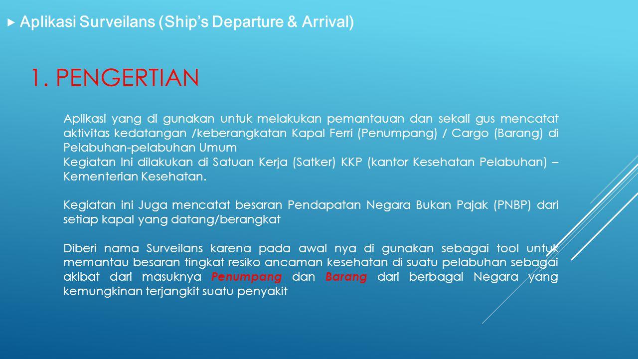 1. Pengertian Aplikasi Surveilans (Ship's Departure & Arrival)