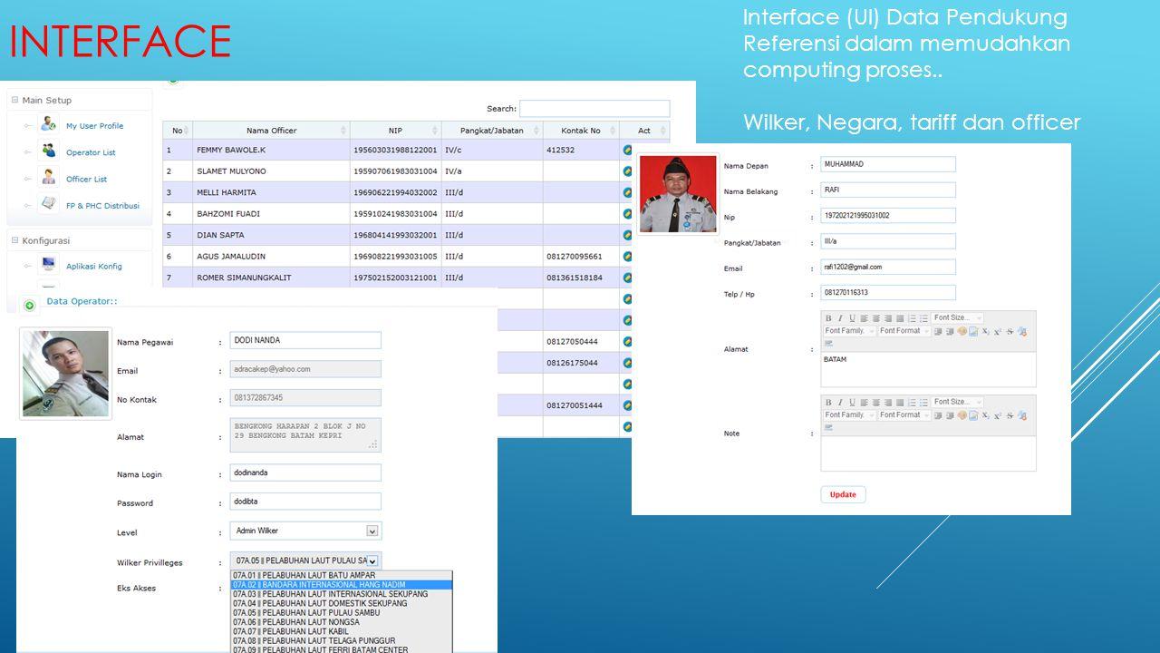Interface Interface (UI) Data Pendukung Referensi dalam memudahkan computing proses..