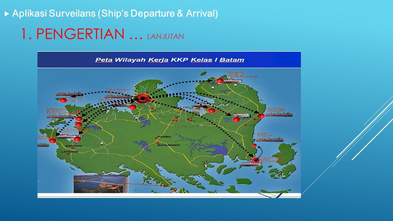 Aplikasi Surveilans (Ship's Departure & Arrival)