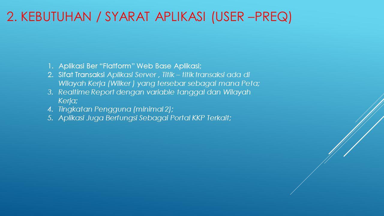 2. Kebutuhan / Syarat Aplikasi (User –PreQ)