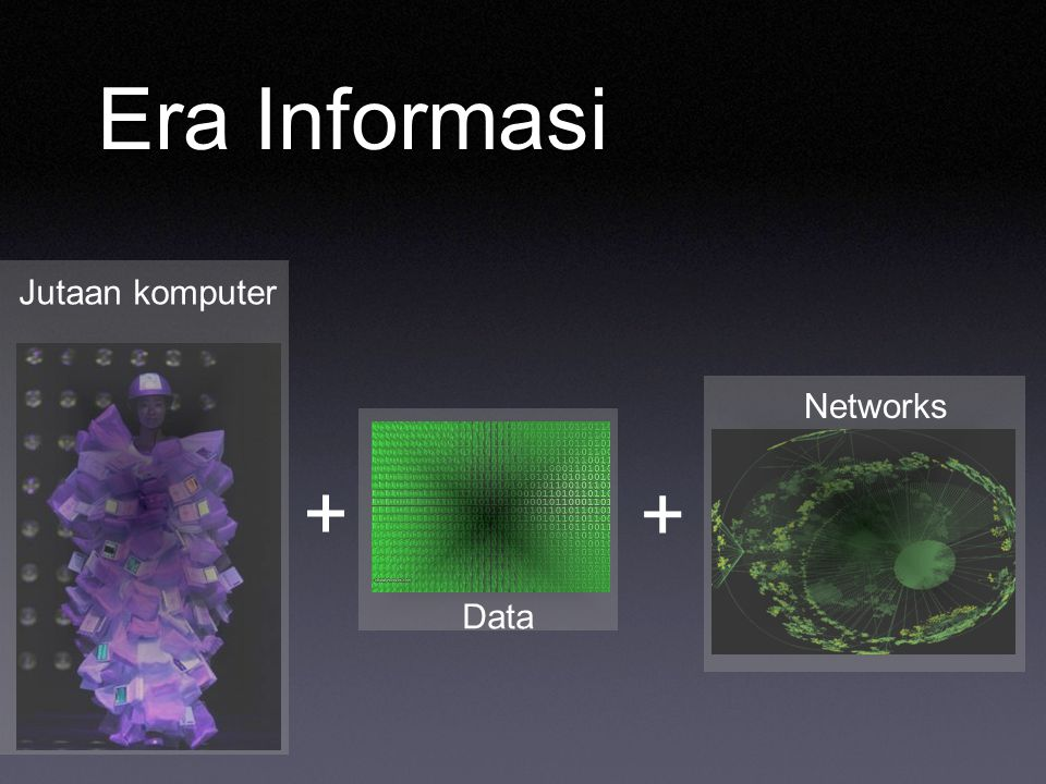 Era Informasi Jutaan komputer Networks Data + +
