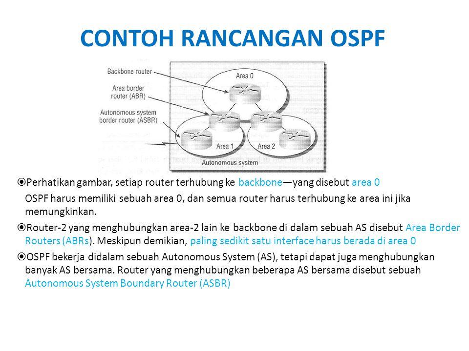 CONTOH RANCANGAN OSPF Perhatikan gambar, setiap router terhubung ke backbone—yang disebut area 0.