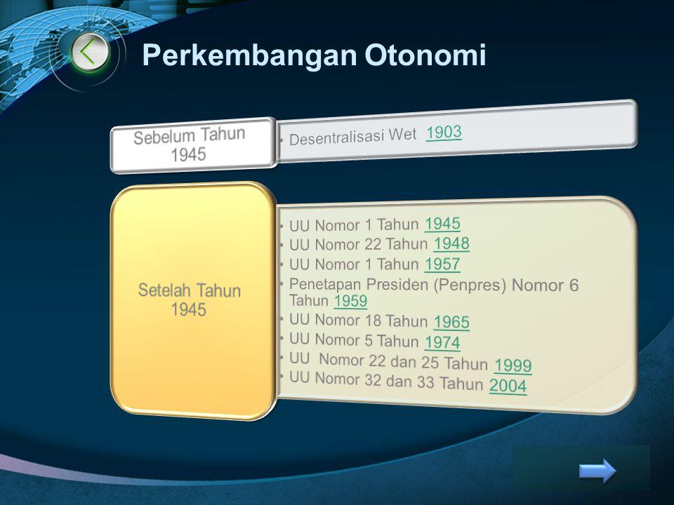 Perkembangan Otonomi www.themegallery.com Sebelum Tahun 1945